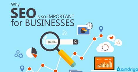 Importance of SEO Services & choosing the right company